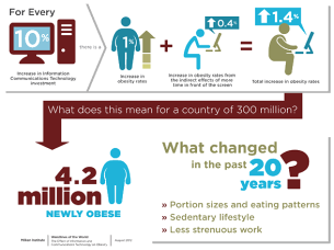 Obesity-Info-Graphic_588.png